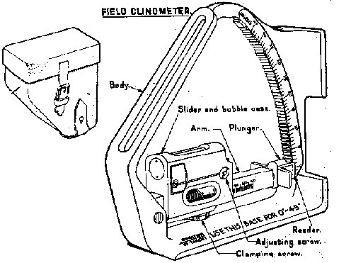 Clinometer, Field & Case